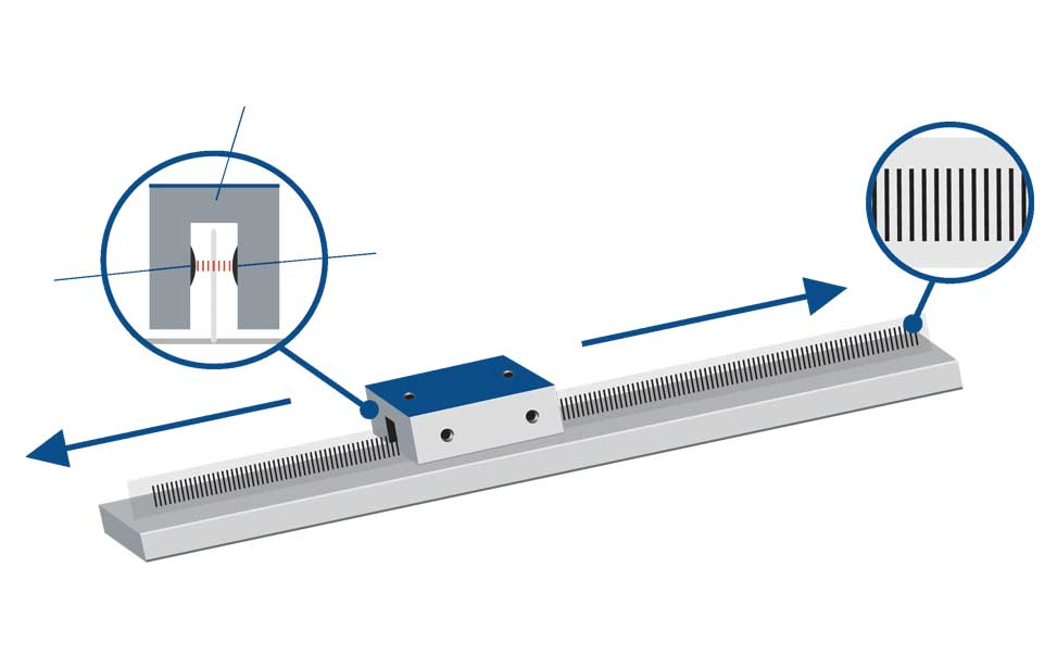 linear encoder for high resolution engraving and cutting